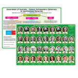 """Smart Poly» Learning Mats, 12"""" x 17"""", Double-Sided, Australian Prime Ministers & Government, Pack of 10"""