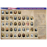 Smart Poly¬ Double-Sided Learning Mat, Constitution/Bill of Rights