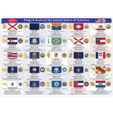 Smart Poly¬ Double-Sided Learning Mat, State Flags