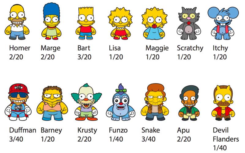 The Simpsons Enamel Pin Series : Blind Box