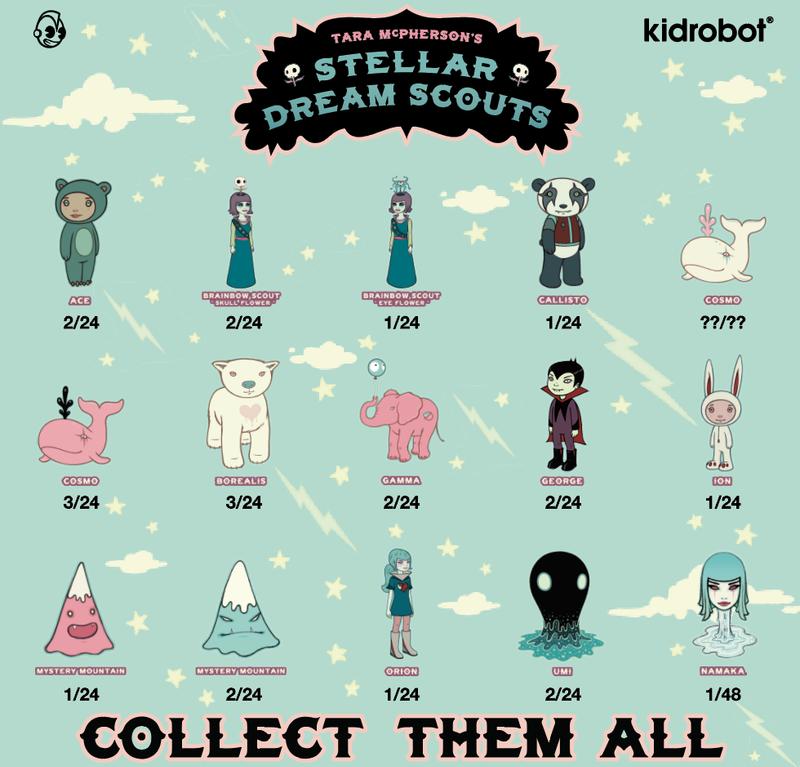 Stellar Dream Scouts Mini Series : Case of 24