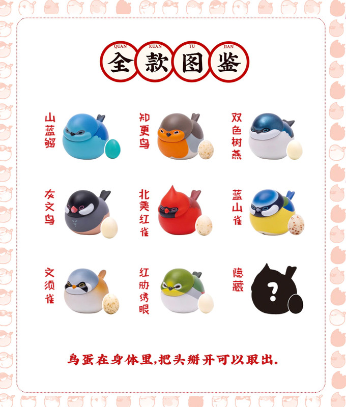 Birds of the World Blind Box