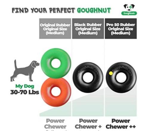 GoughNuts Coloured Rings