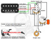 1 Humbucker/1 Volume/1Tone/Pull for South Single Coil