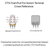 CTS Push/Pull Pot Terminal Cross Reference