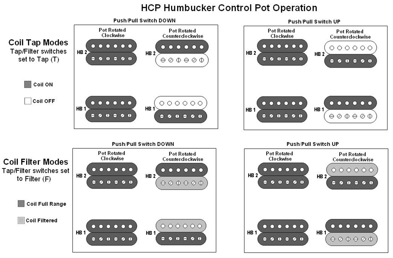 HCP Humbucker Control Pot w/ Coil Filters=Modes