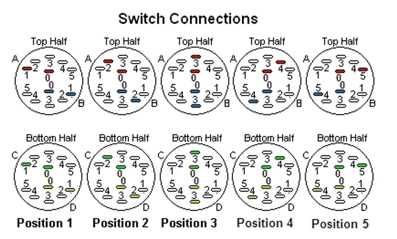 5-Way Rotary Pickup Selector Switch Connections