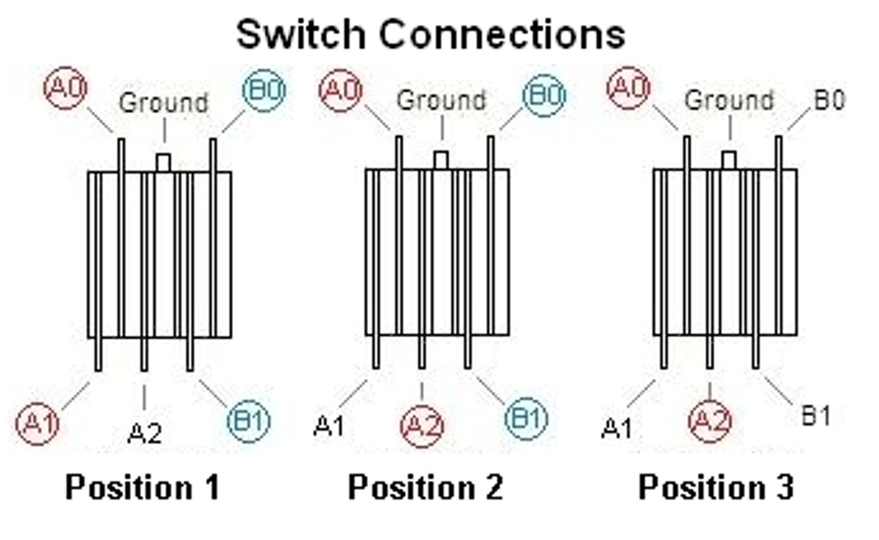 [SCHEMATICS_48DE]  Switchcraft 3-Way Toggle Switch for 3-Pickup Les Paul-Nickel | Switchcraft Wiring Diagrams |  | Guitar Electronics