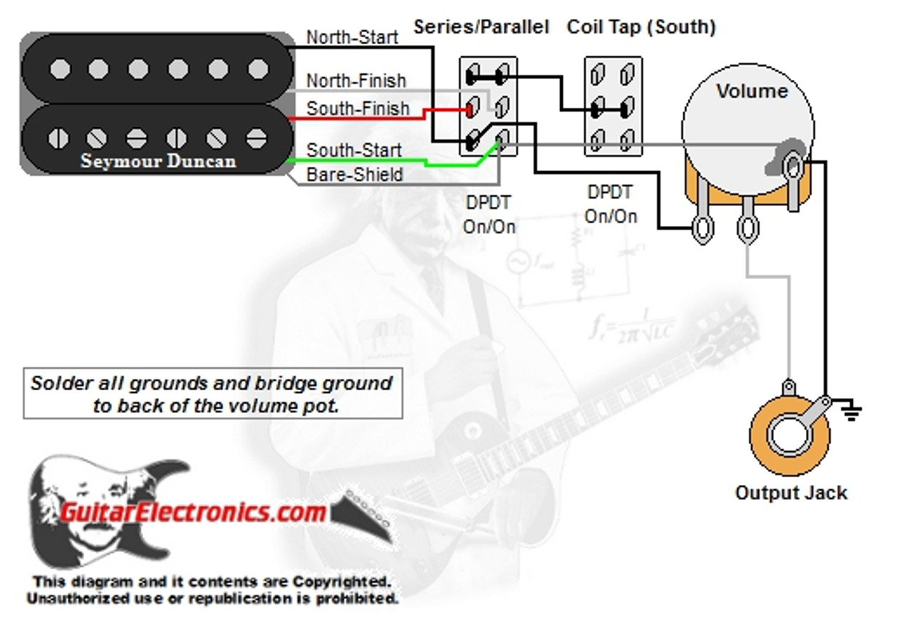 1 humbucker 1 volume series parallel \u0026 coil tap south 2 Humbuckers Coil Split Wiring