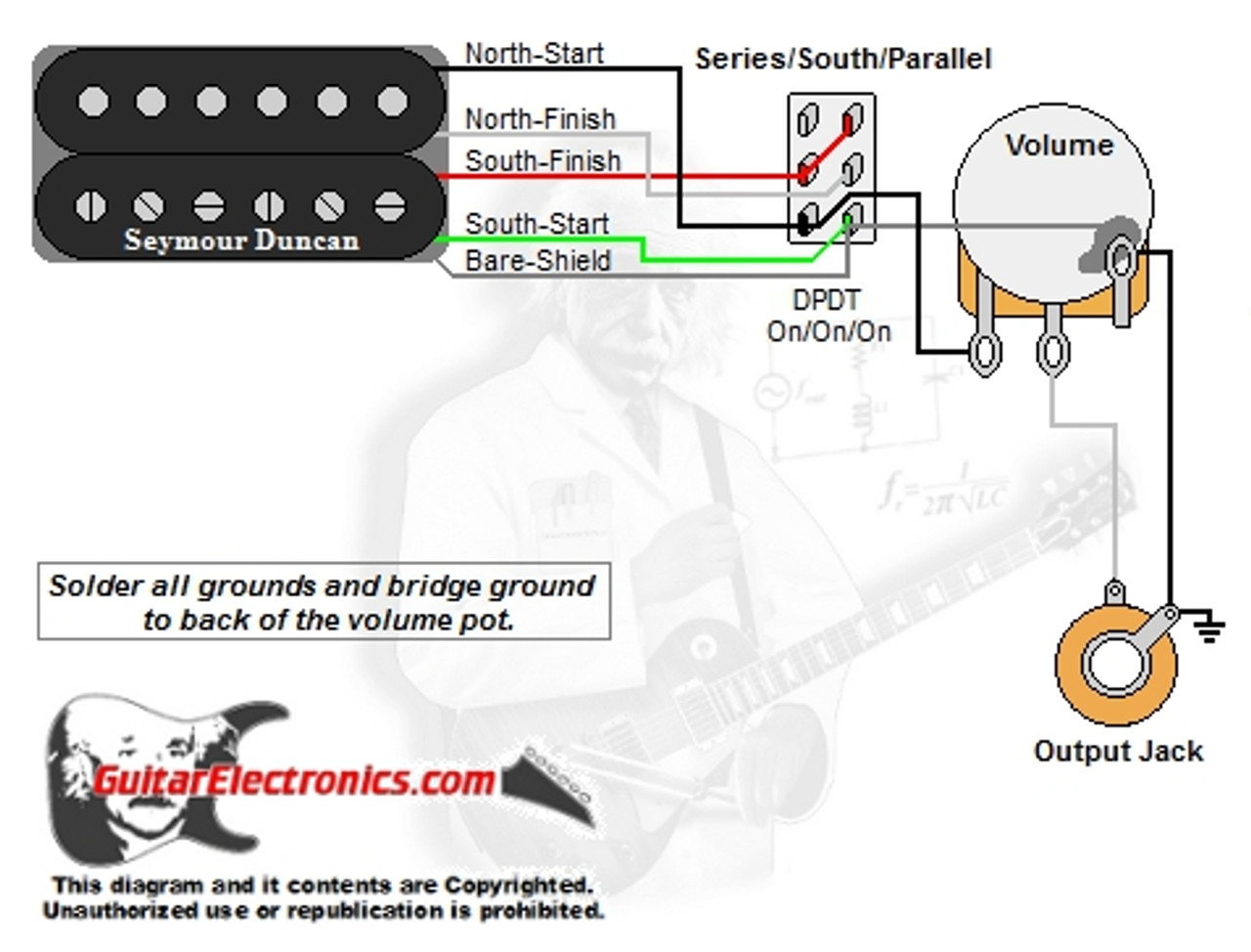1 Humbucker/1 Volume/Series-South-Parallel