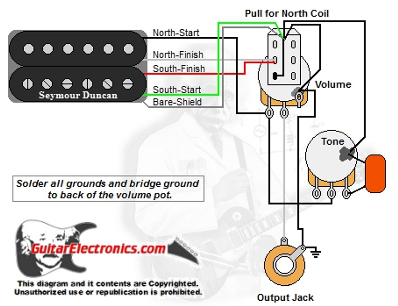 1 humbucker 1 volume 1tone pull for north single coil Hastings Wiring Diagrams