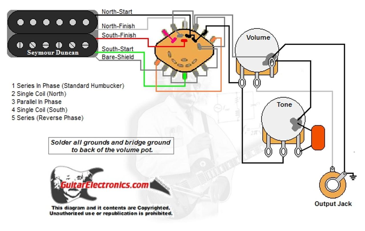 1 humbucker 1 volume 1 tone 5 way rotary switch