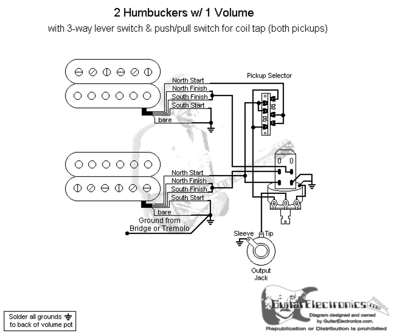 coil tap wiring diagram push pull wiring diagram 2 humbuckers 3 way lever switch 1 volume coil tap coil tap wiring diagram push pull