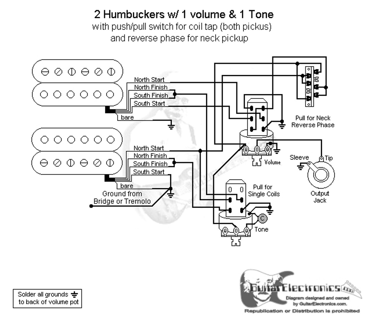 2 hbs 3 way lever 1 vol 1 tone coil tap \u0026 reverse phase
