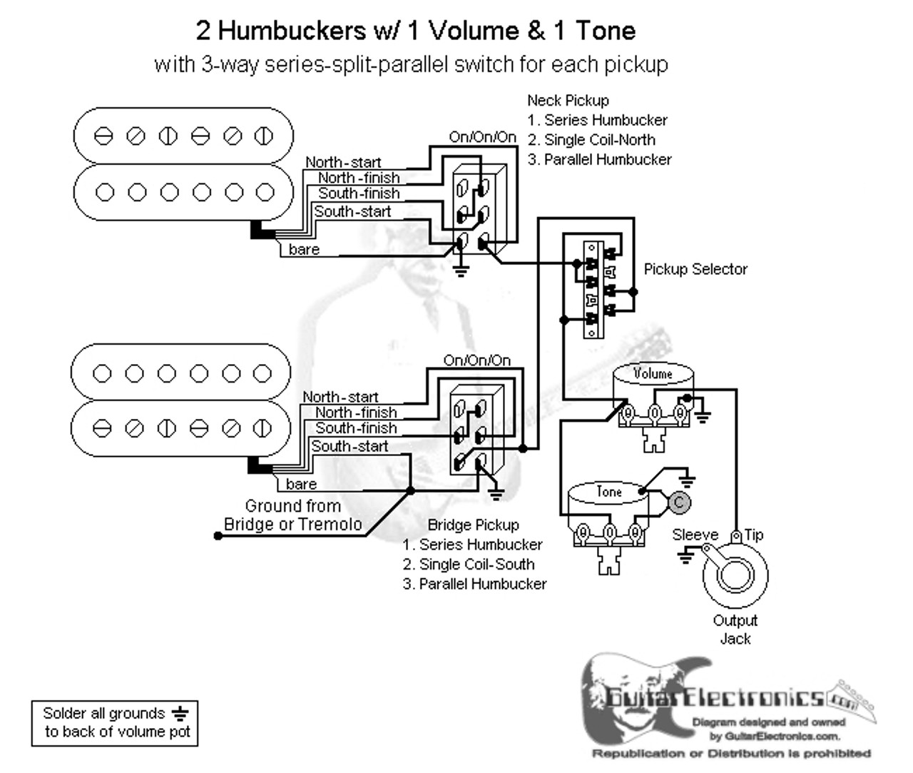 Wiring Diagram 2 Humbuckers 3way Toggle Switch 2 Volumes 2 Tones