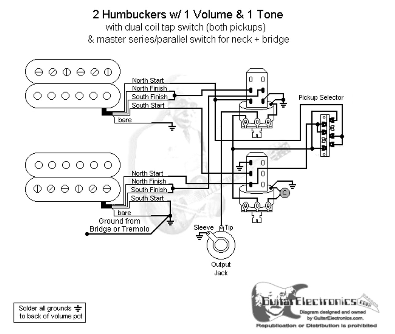 2 HBs/3-Way Lever/1 Vol/2 Tones/Coil Tap & Series Parallel