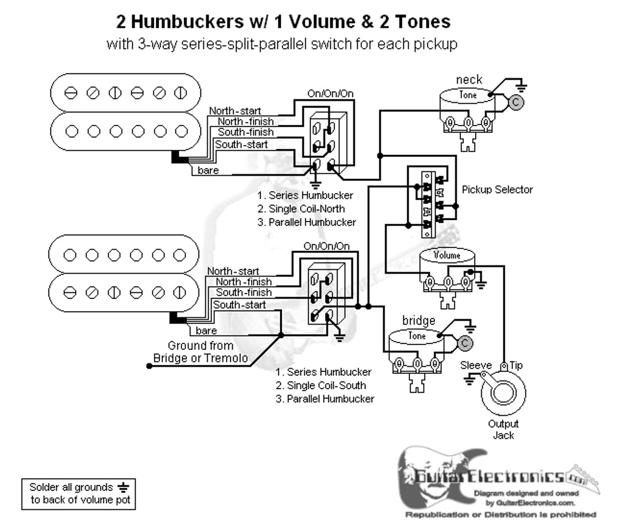 Wiring Diagram 2 Humbuckers 1 Volume Tone