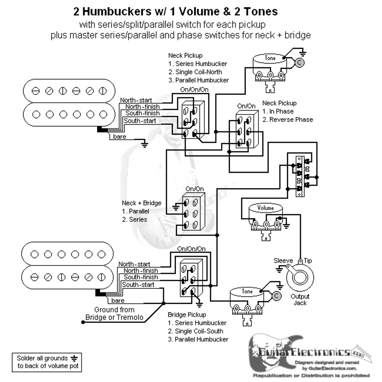 2 HBs/3-Way Lever/1 Vol/2 Tones/Series-Split-Parallel, Reverse Phase & Master Series-Parallel