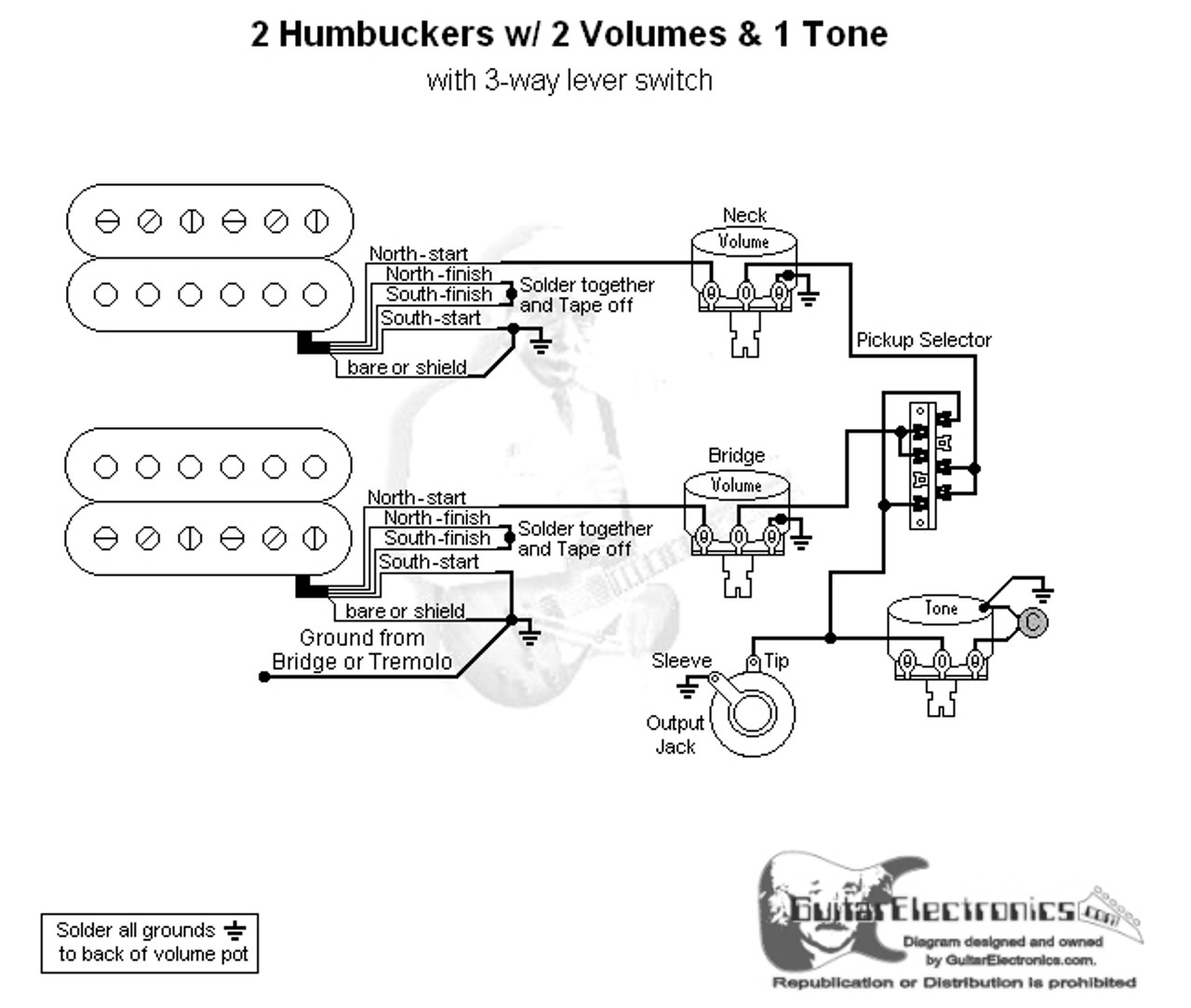 2 humbuckers 3 way lever switch 2 volumes 1 tone Guitar Wiring Schematics