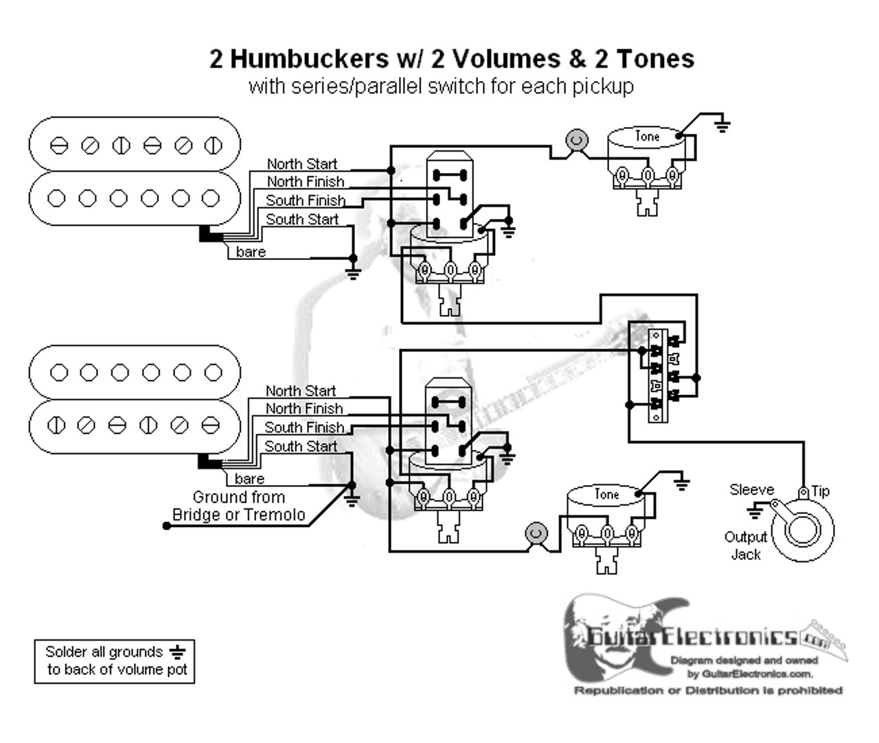 2 Humbuckers/3-Way Lever Switch/2 Volumes/2 Tones/Series Parallel