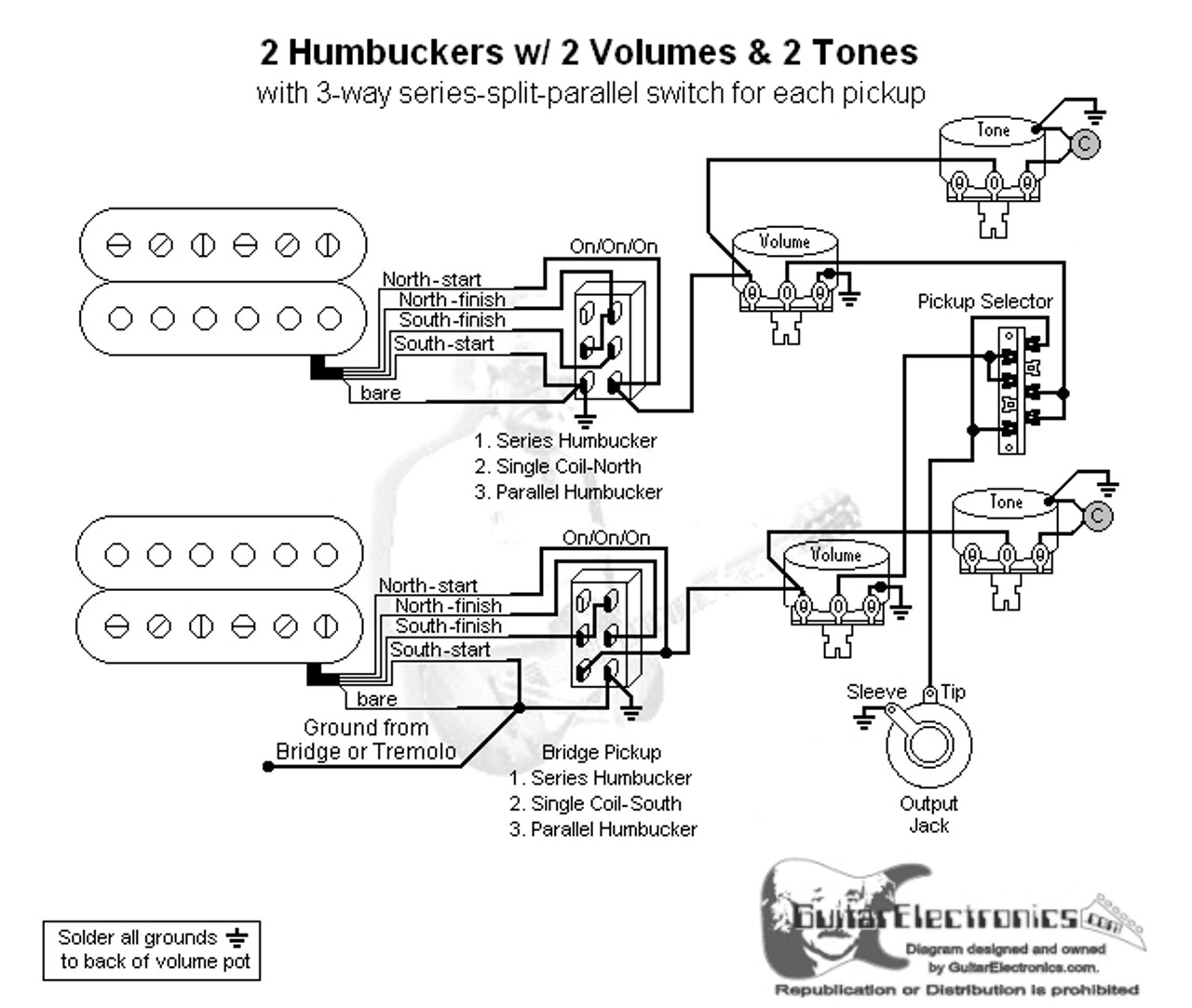 2 HBs/3-Way Lever/2 Vol/2 Tones/Series-Split-Parallel | Two Single Coil Guitar Wiring Diagram |  | Guitar Electronics