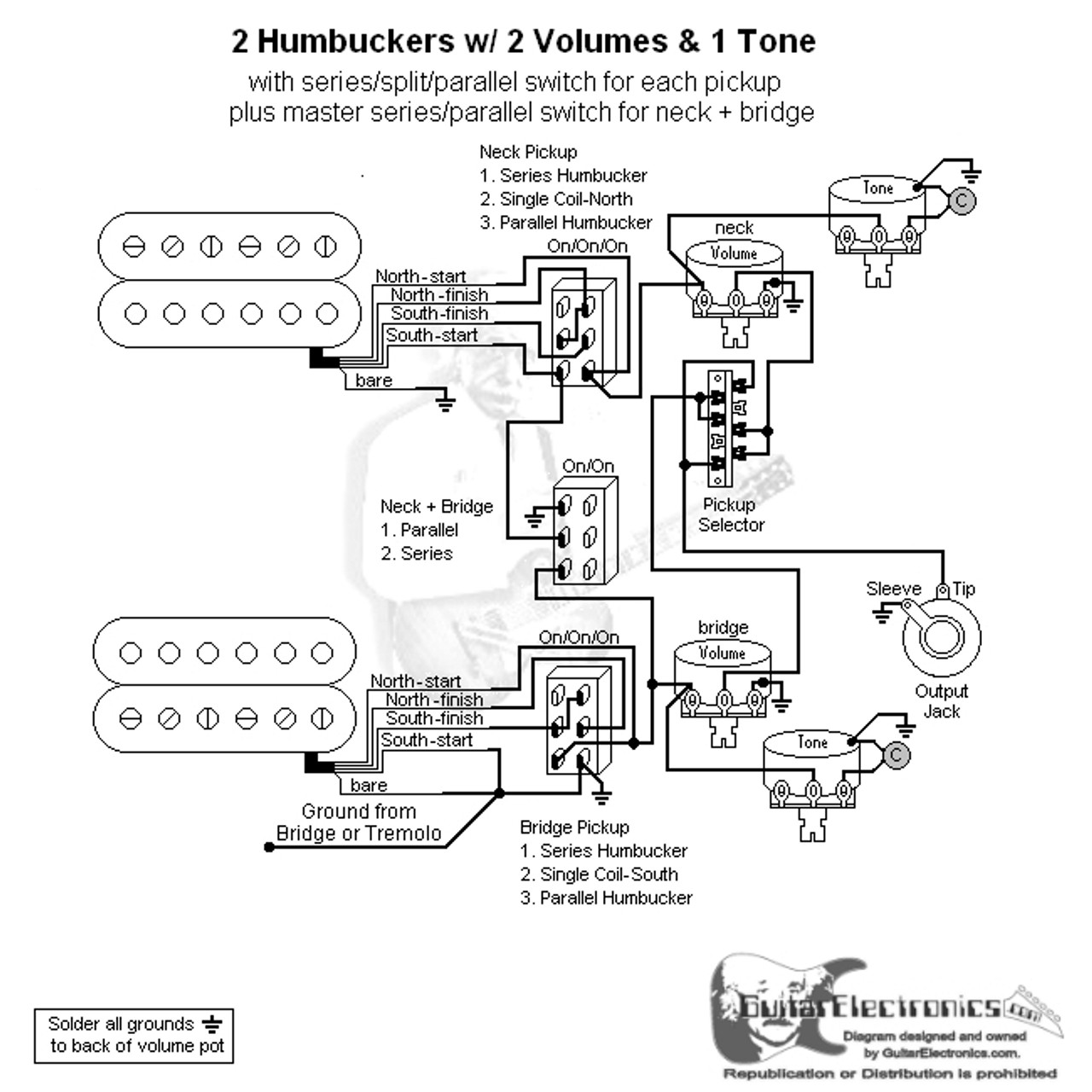 2 HBs/3-Way Lever/2 Vol/2 Tones/Series-Split-Parallel & Master Series-Parallel