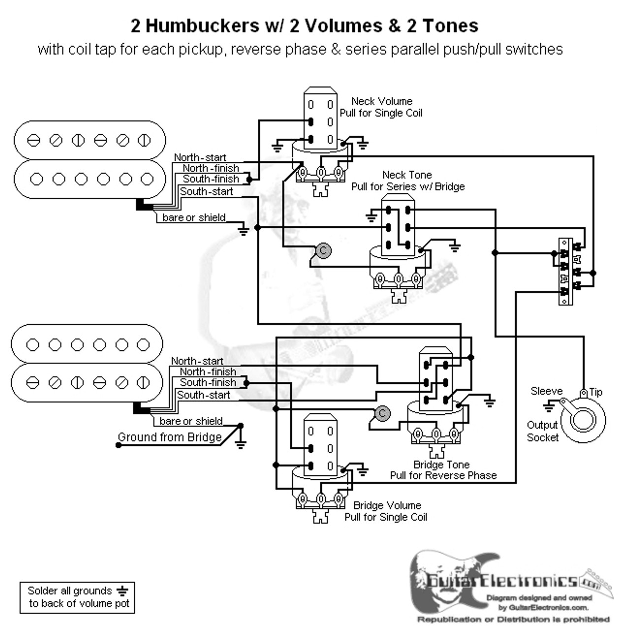 2 HBs/3-Way Lever/1 Vol/2 Tones/Coil Tap & Series Parallel & Phase