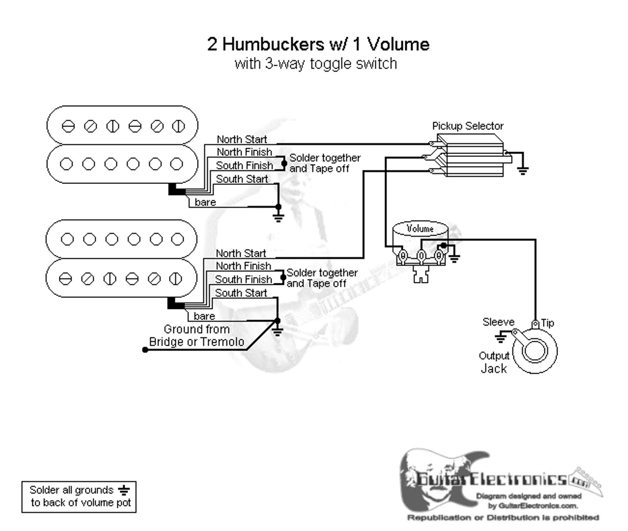 guitar wiring diagrams 2 humbucker wiring diagrams sign 2 humbuckers 1 volume 1 tone 3 way switch coil split wiring schematic gibson 2 volume 1 tone