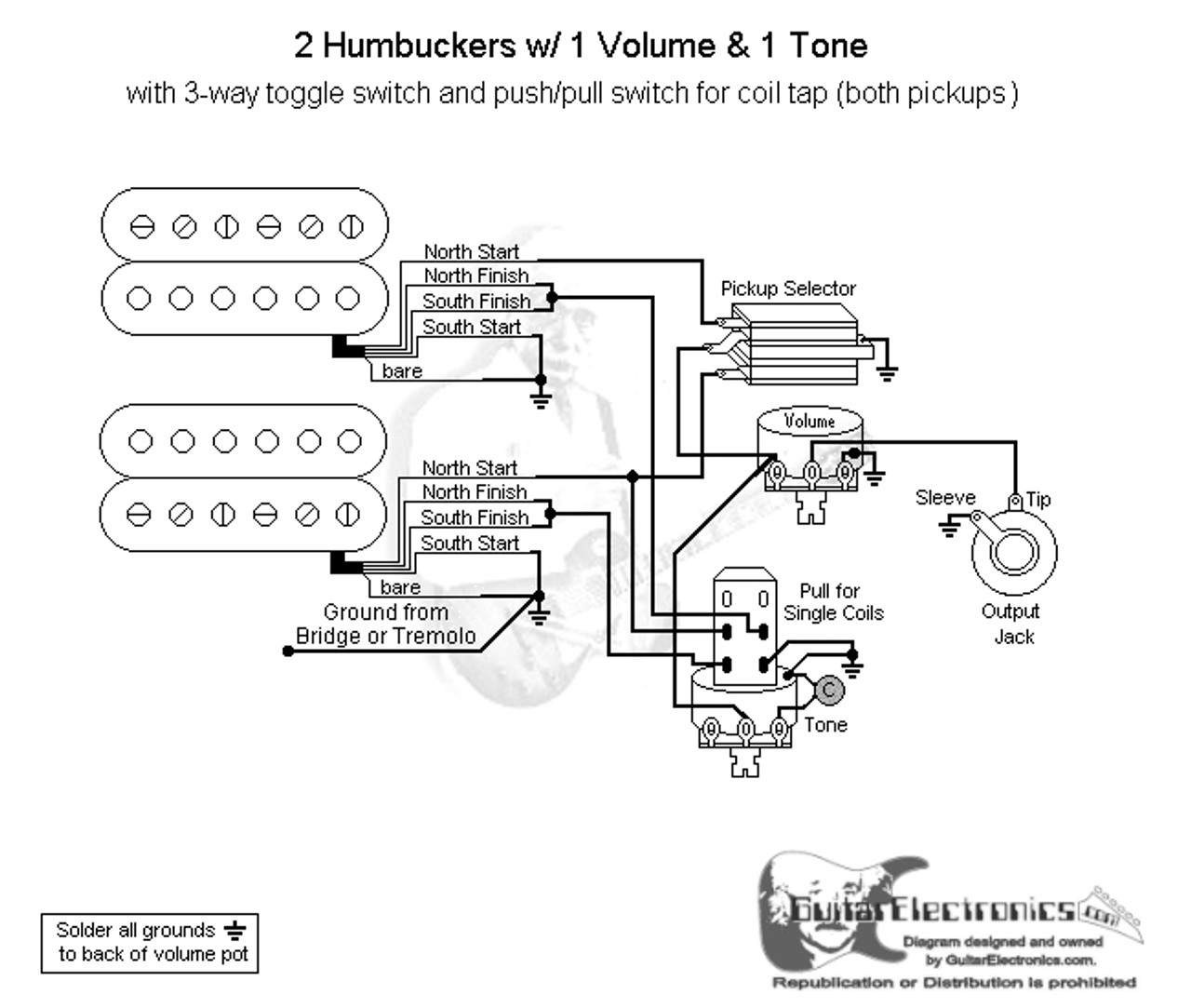 2 humbuckers 3 way toggle switch 1 volume 1 tone coil tap Push Pull Coil Tap Wiring Diagrams