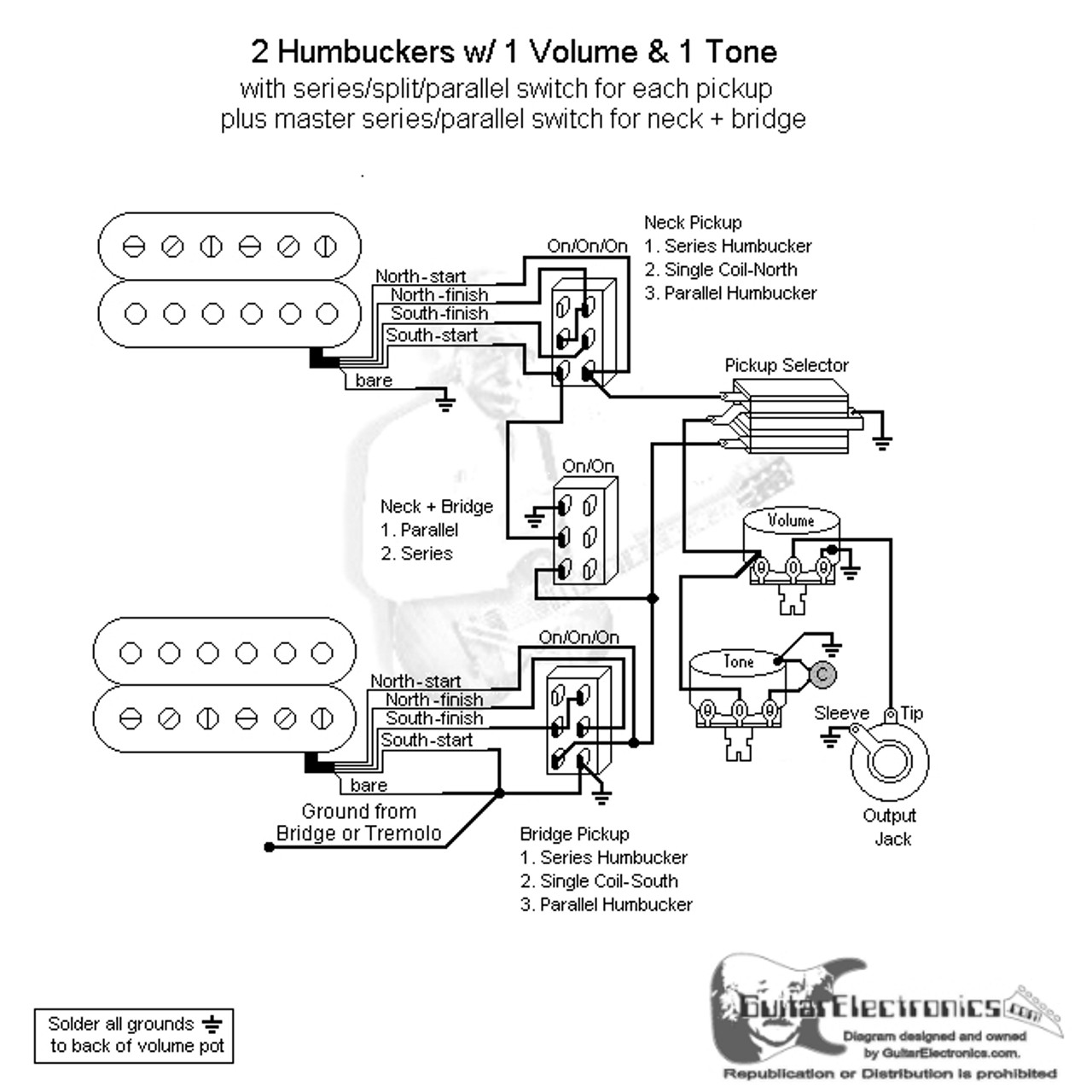 3 Way Toggle Switch Wiring Diagram: 2 HBs/3-Way Toggle/1 Vol/1 Tone/Series-Split-Parallel 6 Master rh:guitarelectronics.com,Design