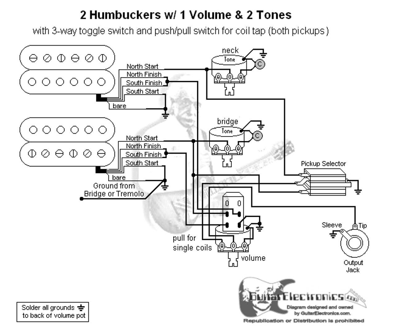 2 Humbuckers/3-Way Toggle Switch/1 Volume/2 Tones/Coil Tap | Two Humbucker With A Push Pull Tap 1 Vol 1 T One Wiring Diagram |  | Guitar Electronics