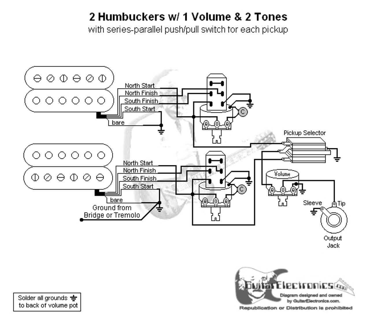 2 Humbuckers  3 1 Volume  2 Tones  Series Parallel