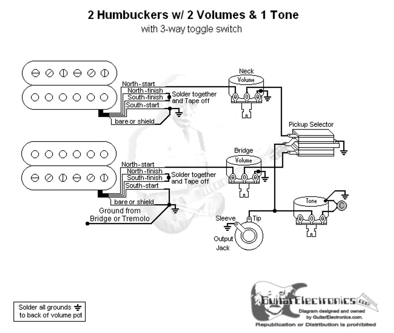 3 Way Toggle Switch Wiring Diagram: 2 Humbuckers/3-Way Toggle Switch/2 Volumes/1 Tonerh:guitarelectronics.com,Design