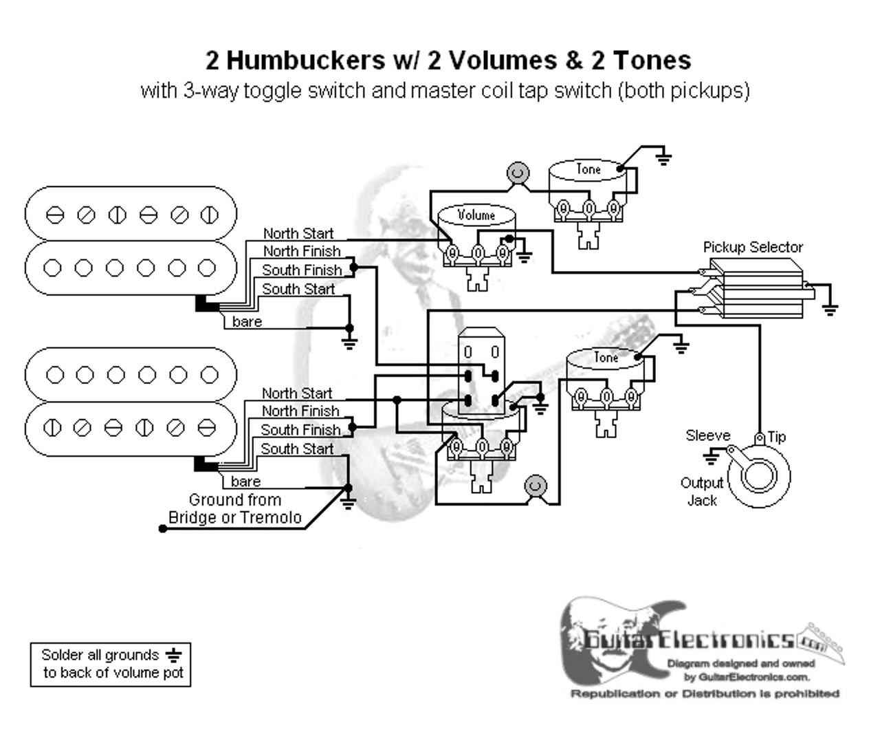 3 Way Toggle Switch Wiring Diagram: 2 Humbuckers/3-Way Toggle Switch/2 Volumes/2 Tones/Coil Taprh:guitarelectronics.com,Design