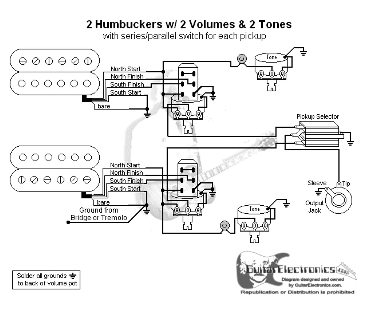 2 Humbuckers/3-Way Toggle Switch/2Volumes/2 Tones/Series Parallel