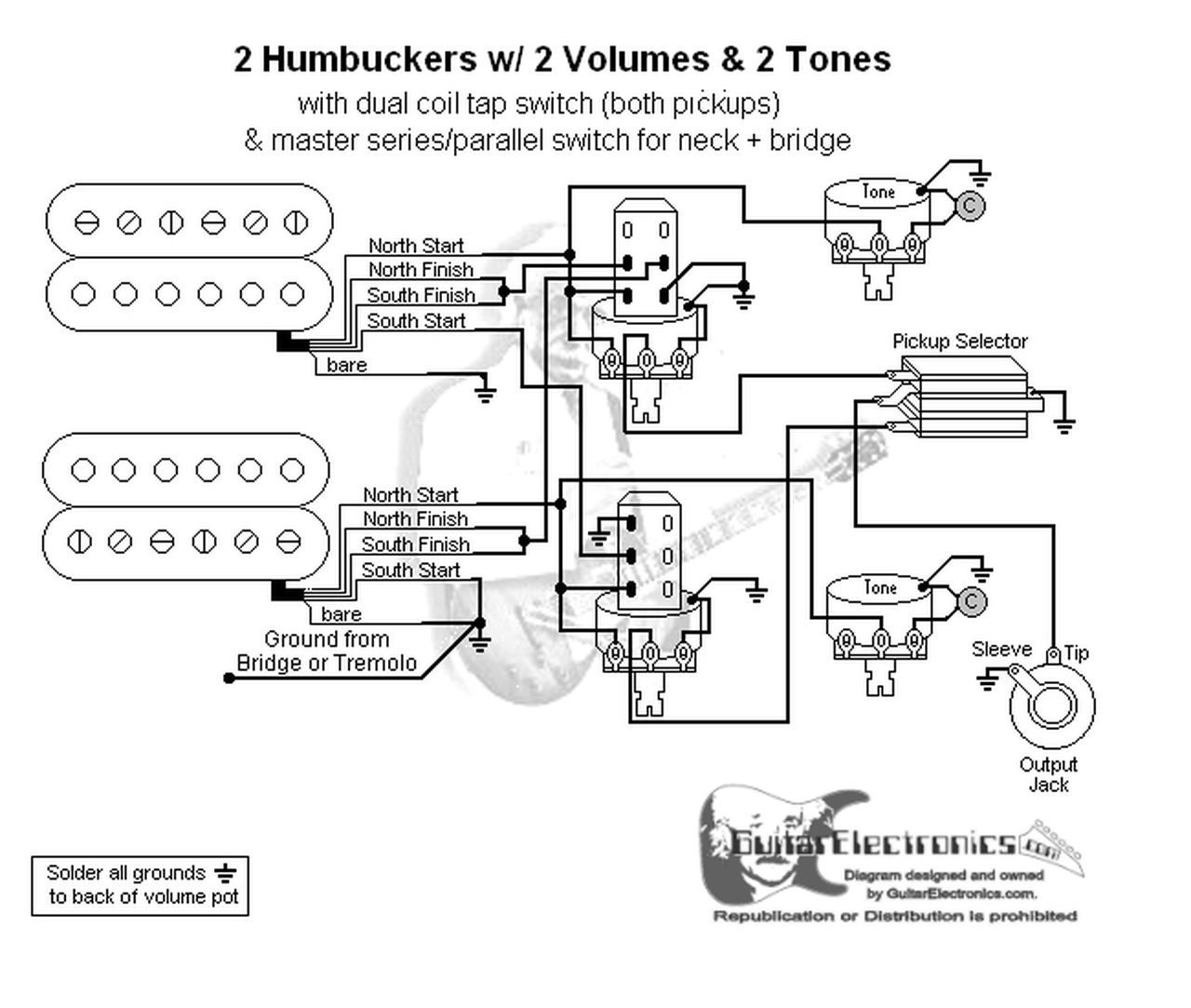 2 HBs/3-Way Toggle/2 Vol/2 Tones/Coil Tap & Series Parallel