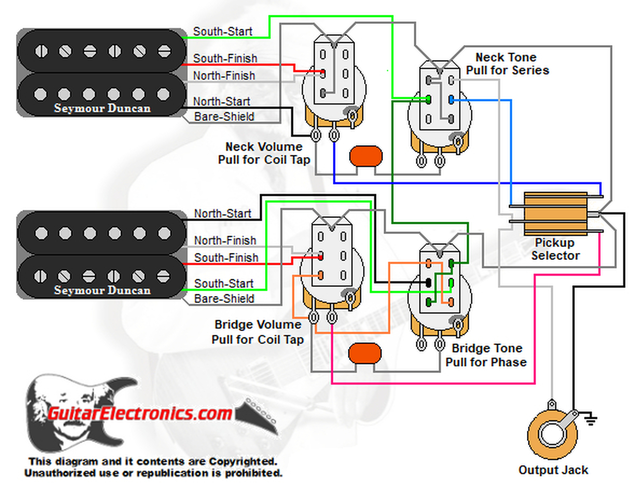 2 HBs/3-Way/2 Vol/2 Tone/Coil Tap Series Parallel Phase-Jimmy PageGuitar Electronics