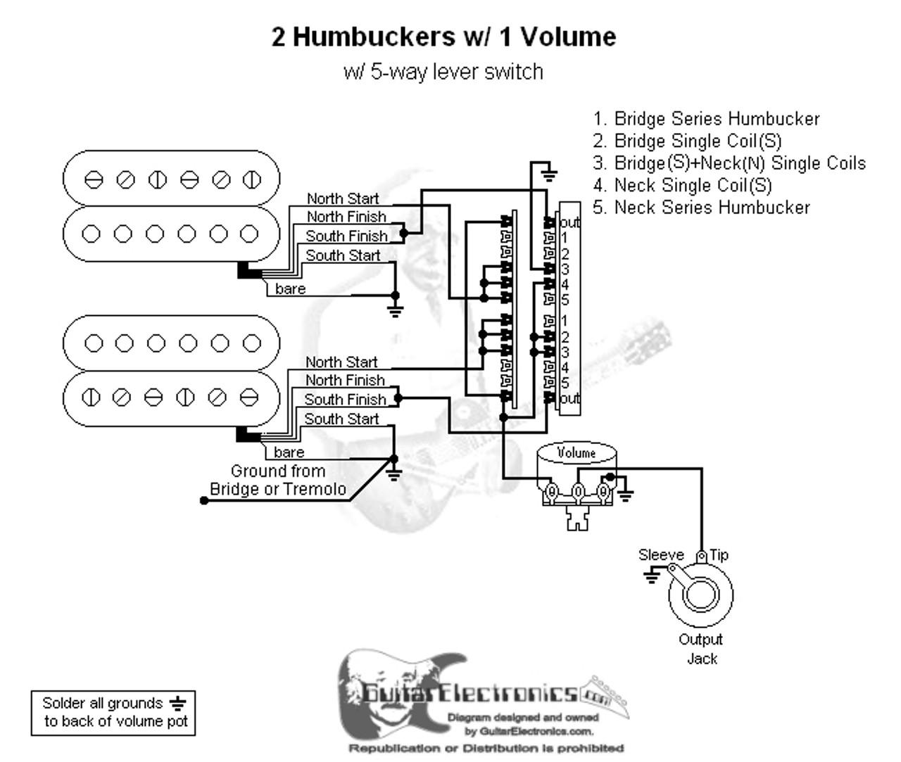 Jackson Pickup Wiring Free Download Wiring Diagram Schematic