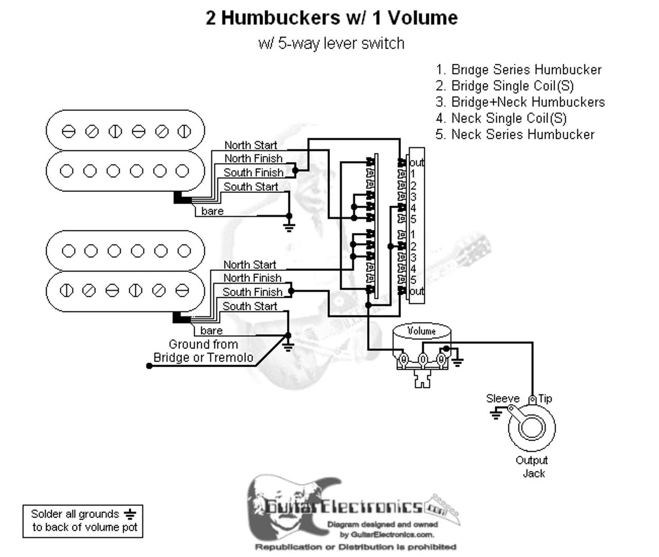 2 Humbuckers/5-Way Lever Switch/1 Volume/02