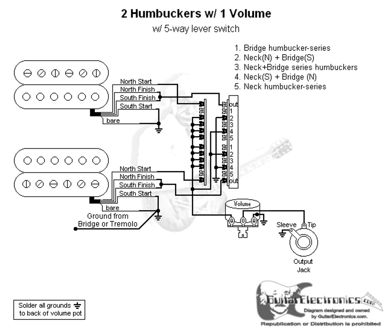 Guitar Wiring Diagram 2 Humbucker 1 Volume