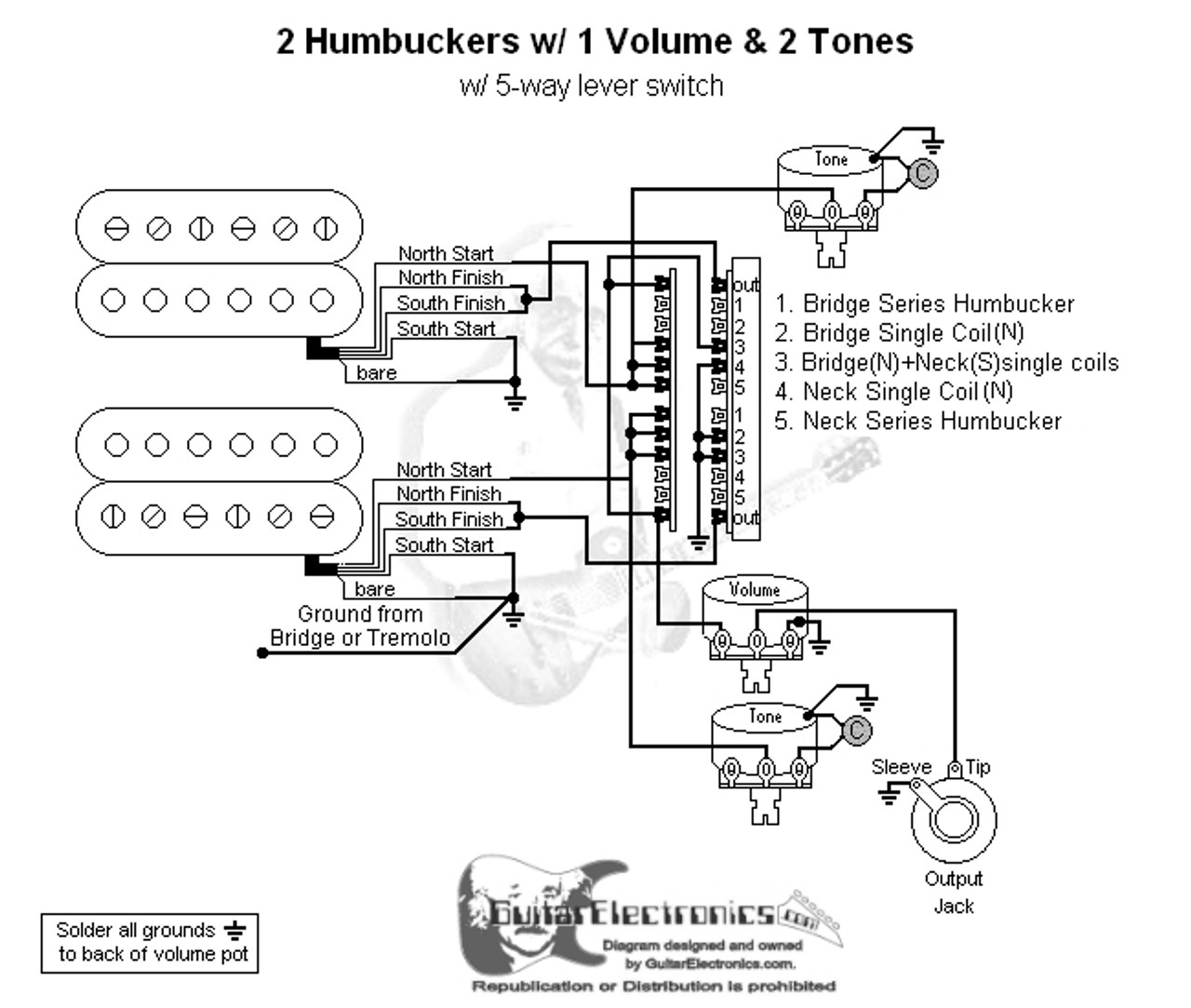 Strat Wiring Diagram 5 Way Switch 1 Humbucker 2 Single 1