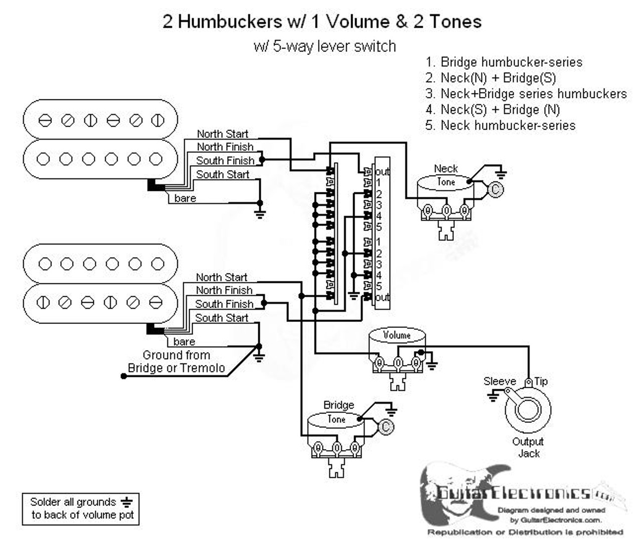 2 Humbuckers/5-Way Lever Switch/1 Volume/2 Tones/05 | Two Humbucker W 1 Volume And 2 Tone 5 Way Switch Wiring Diagram |  | Guitar Electronics
