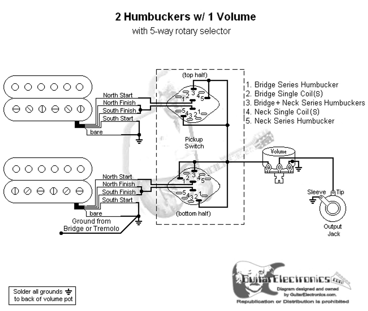 Rotary Switch Diagram - Catalogue of Schemas on