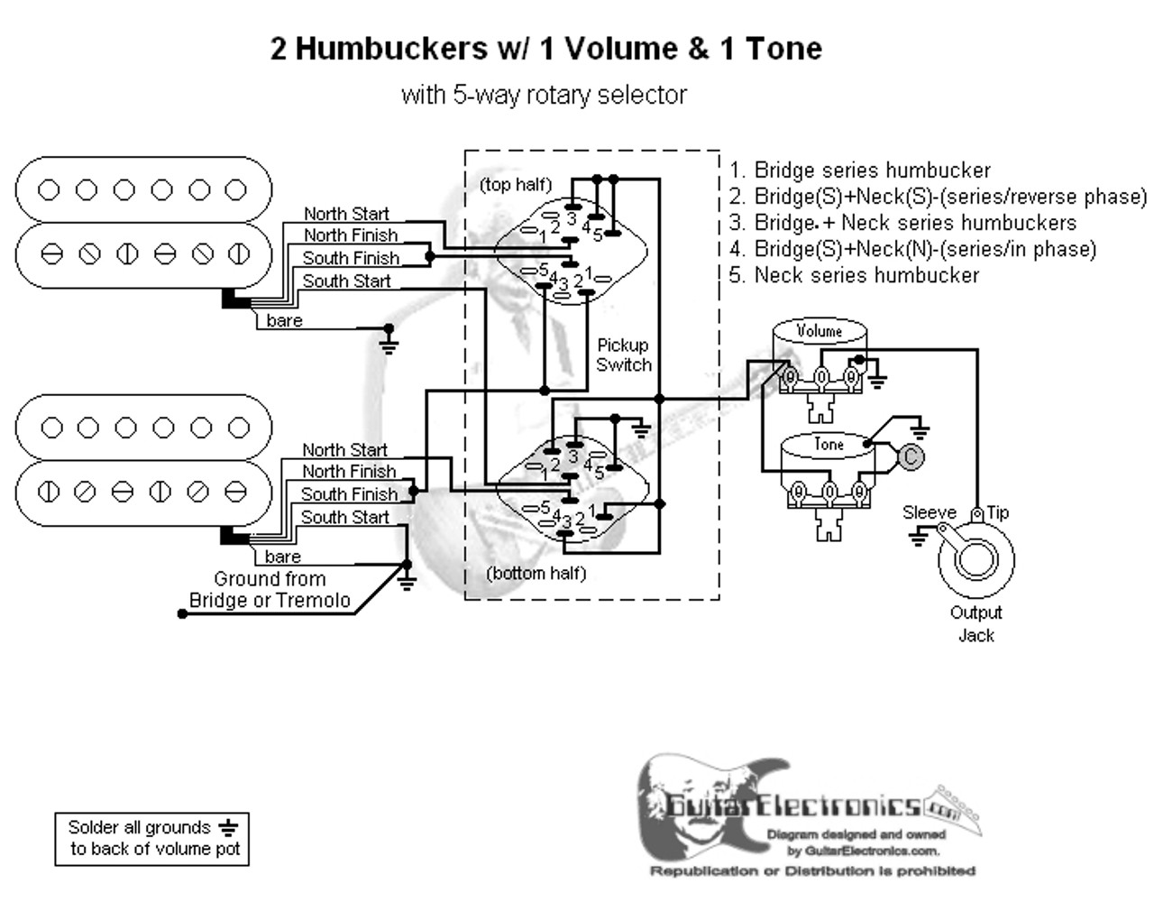 2 Humbuckers/5-Way Rotary Switch/1 Volume/1 Tone/03 on 3 phase wire size chart, 3 phase generator diagram, 3 phase switch installation, 3 phase to single phase wiring, 3 phase electric motor diagrams, 3 phase 208v wiring-diagram, 3 phase wiring for dummies, 3 phase wire color code, 3 phase motor wiring diagrams, 3 phase motor wiring connection, 3 phase capacitor diagram, 3 phase ac motor wiring, 3 phase diagram of automatic change over switch, 3 phase toggle switch, 3 phase transfer diagram, 3 phase switches combination, 3 phase circuit diagrams,