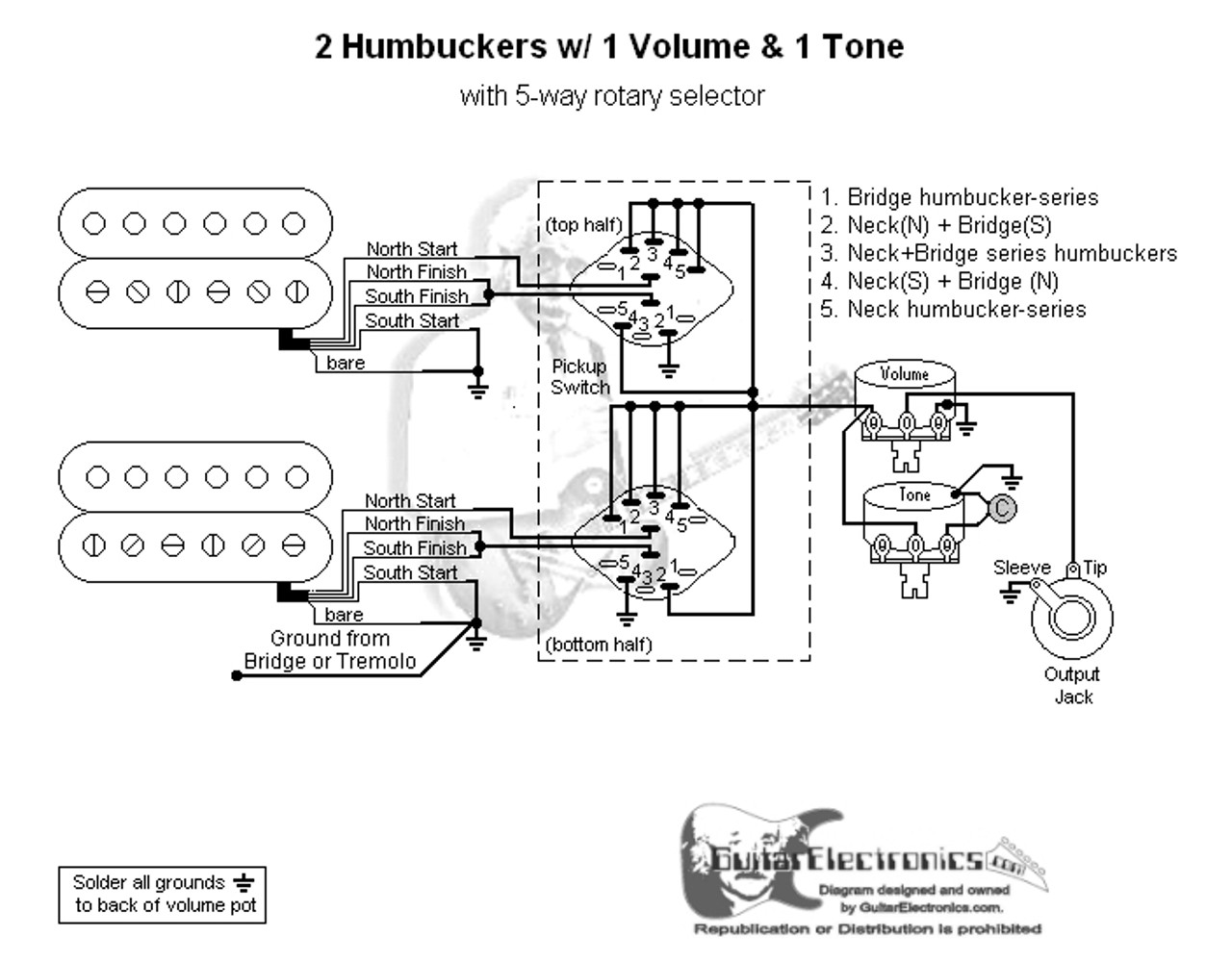 2 humbuckers 5 way rotary switch 1 volume 1 tone 05 Switch Diagram Rotary Wiring Stkr10x