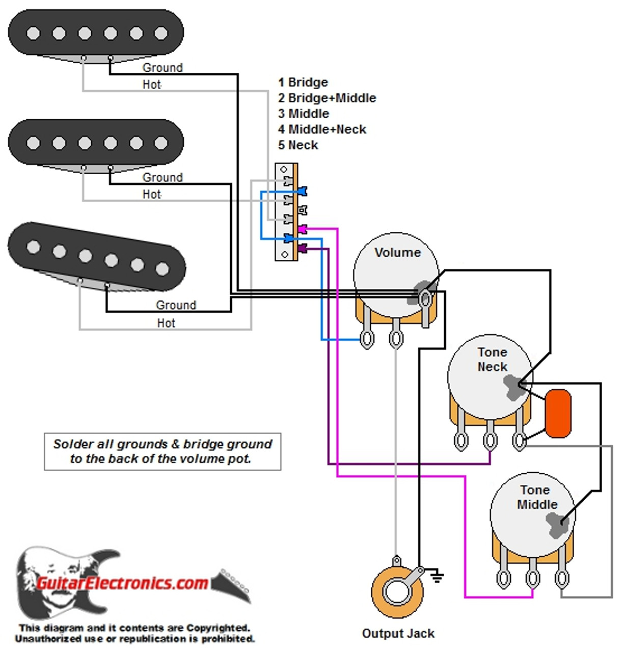 Strat Style Guitar Wiring Diagram | Guitar Potentiometers Wiring Diagrams |  | Guitar Electronics
