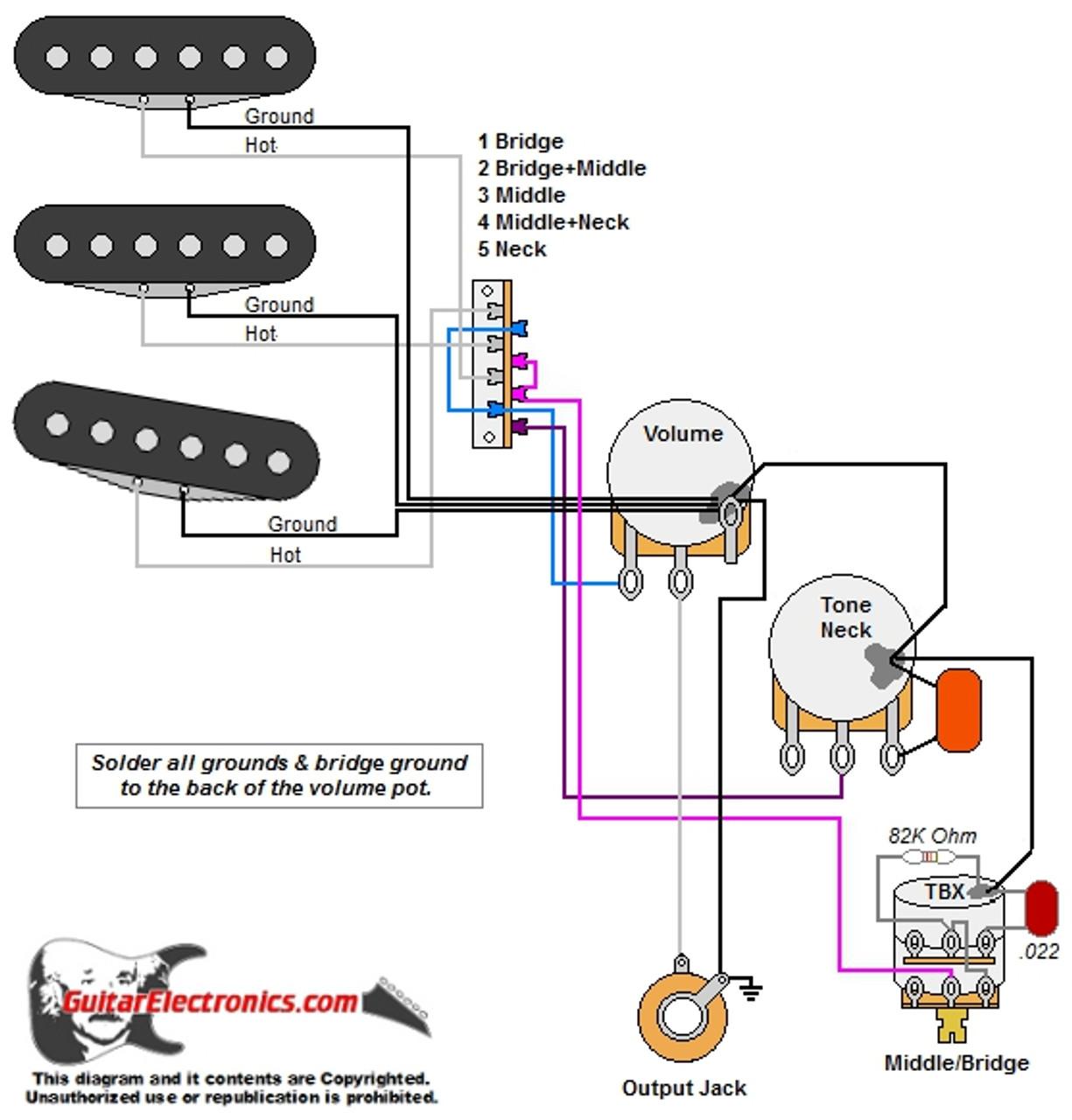 Magnificent Fender Tbx Wiring Schematic General Wiring Diagram Data Wiring Database Gramgelartorg
