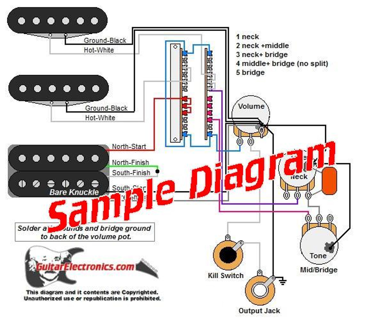3 Pickup Sample Custom Diagram- 1 Humbucker + 2 Single Coils