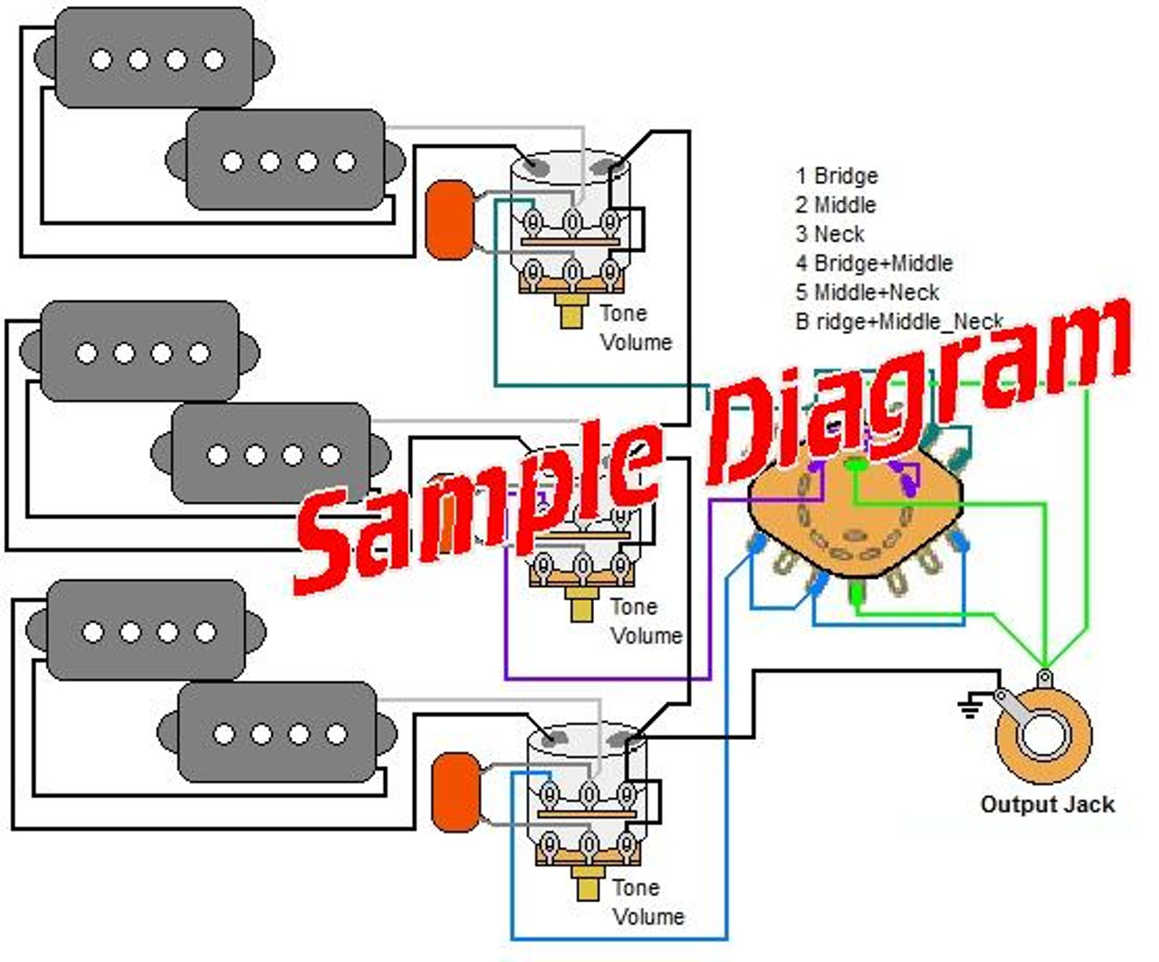 3 Pickup Sample Custom Diagram- 3 P-Bass Pickups