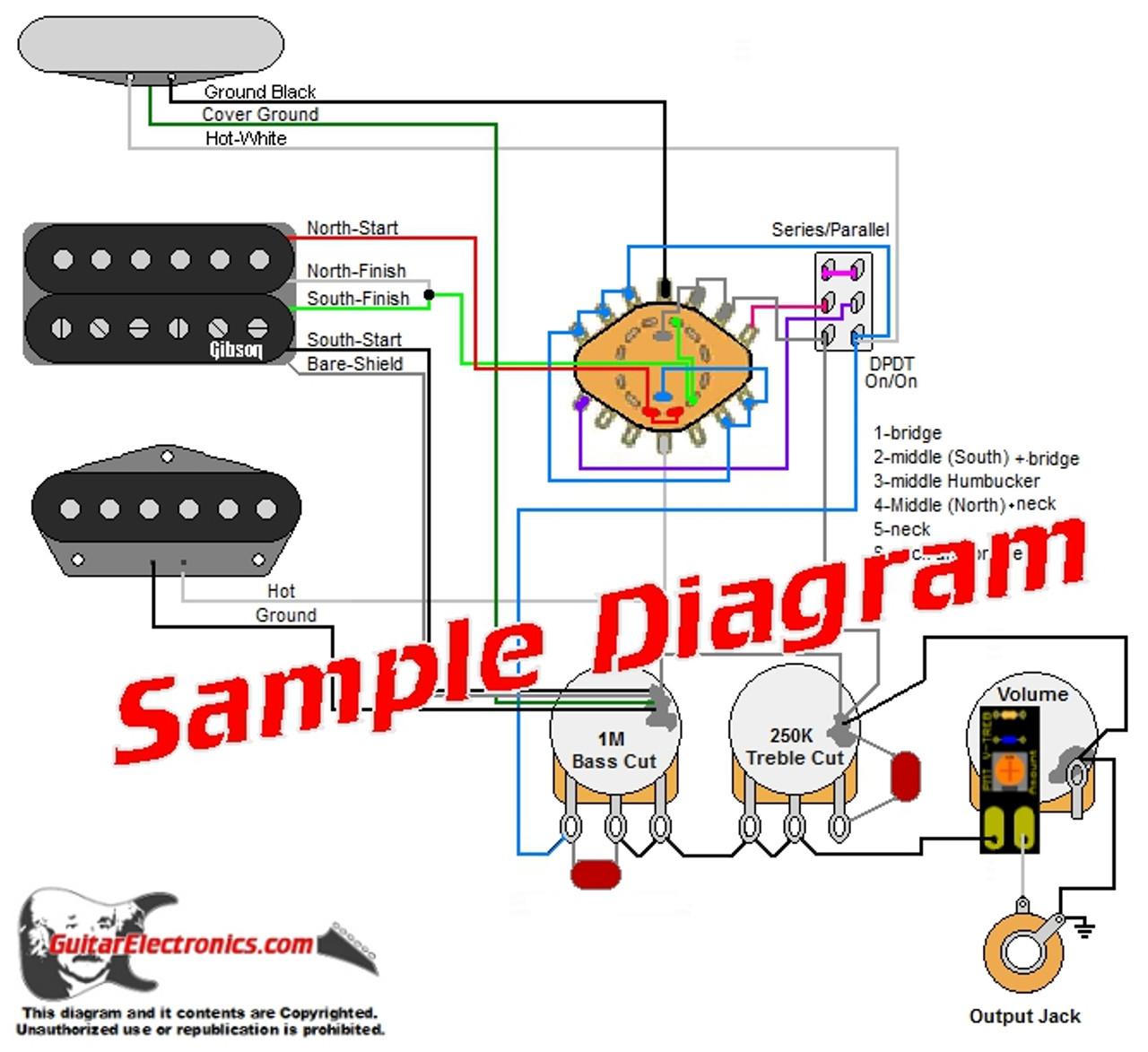 3 Pickup Sample Custom Diagram- 2 Tele Pickups  + 1 Humbucker